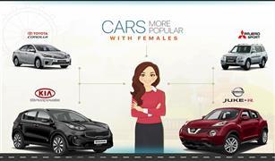 السيارات في الإمارات.. النساء يشترين أغلى الماركات.. والرجال يلجأون للتأمين في اللحظة الأخيرة