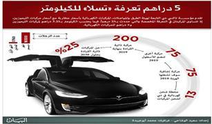 بالانفوجراف   «طرق دبي»  43 ألف رحلة لمركبات الكهربائية تسلا