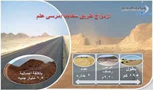 وزير النقل :  تنفيذ مشروع  ازدواج طريق سفاجا / مرسى علم بطول 195 كم بإجمالي 1.5 مليار جنيه