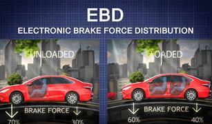 تعرف على وظيفة فرامل الـEbd  في سيارتك