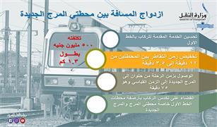وزارة النقل تنتهى من ازدواج المسافة بين محطتى المرج بالفيديو.