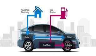 اكتشف المحرك الأنسب بين السيارات الكهربائية والبنزين والهجينة